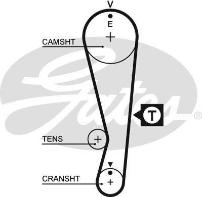 Zestaw paska rozrządu GATES K015318XS